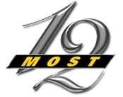 12 most enjoyable blogs